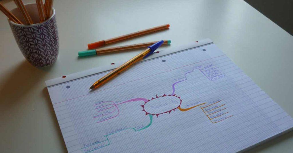 Sınava Hazırlıkta Sistemli Tekrar Programı